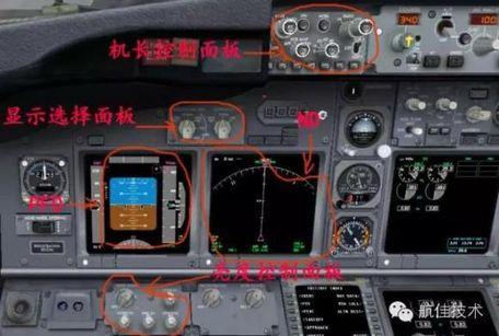 波音737飞机电子飞行仪表系统,欢迎围观!